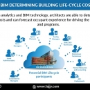 BIM Modeling for Architectural , Engineering, Construction Management, Structural Design Firms in Washington DC, Baltimore, MD and Virginia.